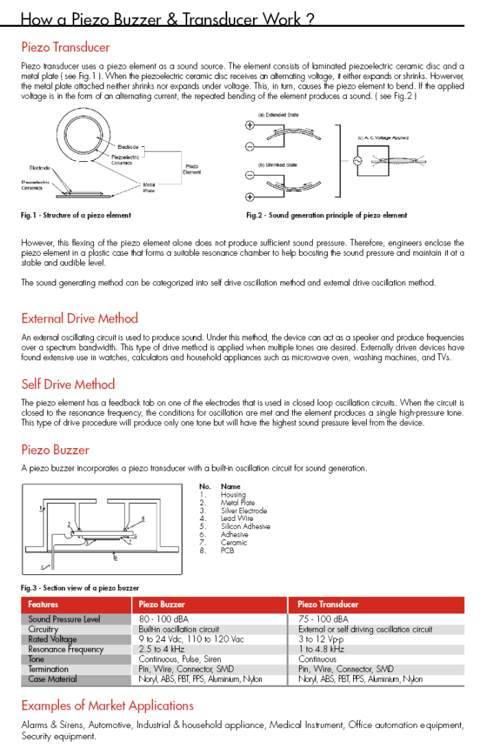 Sound Components Limited